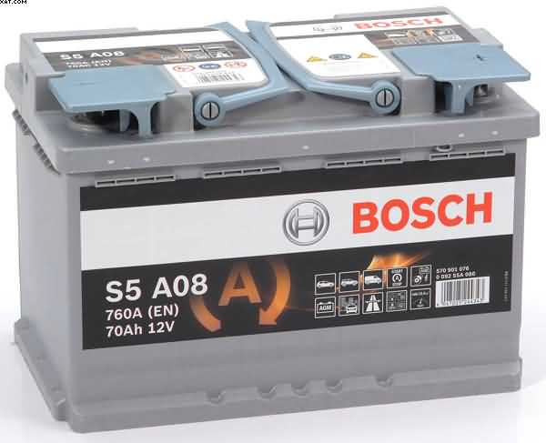 Car Battery Winter Storage
